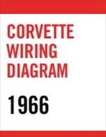 1966 corvette wiring diagram - pdf file - download only, Wiring diagram
