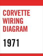 c3 1971 corvette wiring diagram pdf file download only rh corvettepartsworldwide com 1980 Firebird Wiring Diagram 94 Corvette Wiring Diagram