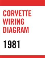 c3 1981 corvette wiring diagram - pdf file - download only  corvette parts worldwide